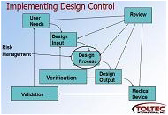Medical Device Design Control Services